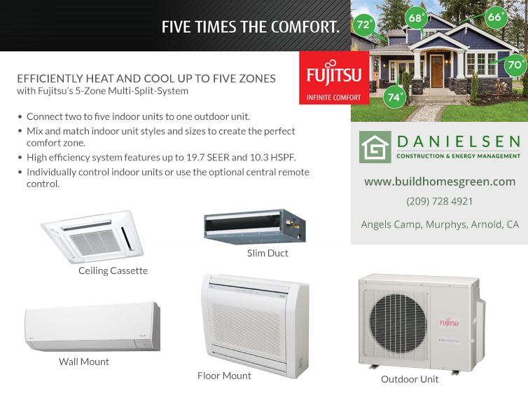 Fujitsu General Ductless Mini-Split Systems - Danielsen